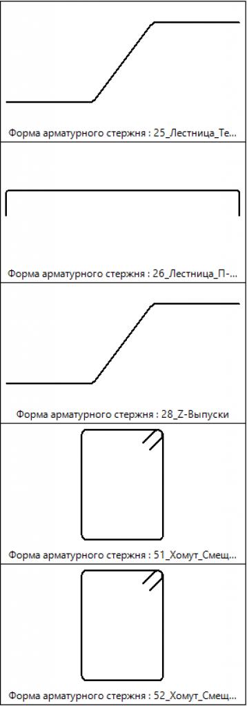 Форма стержня 2